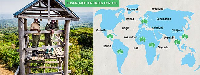 Trees for All bosprojecten